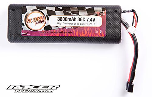 Acorn75