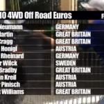 4WD-Finals