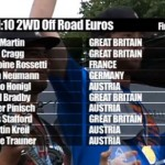 euros-2wd-finals