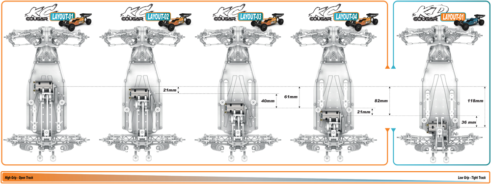 Motor posX5 1000 Schumacher Cougar KC